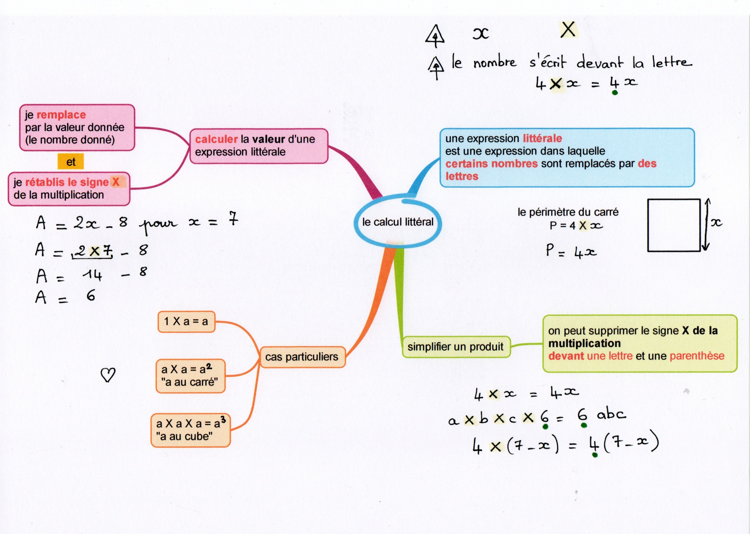 Exercices Calcul Litteral 5eme Mathematiques